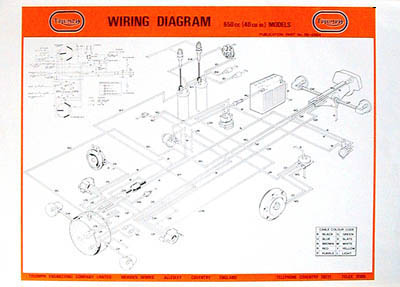 wallcharts & posters for bsa, triumph and royal enfield bsa wiring diagram 71 bsa wiring diagram