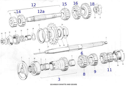 gearbox shafts and gears  triumph  bsa  norton  royal enfield